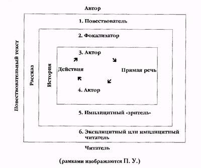 Словари. Литературные термины