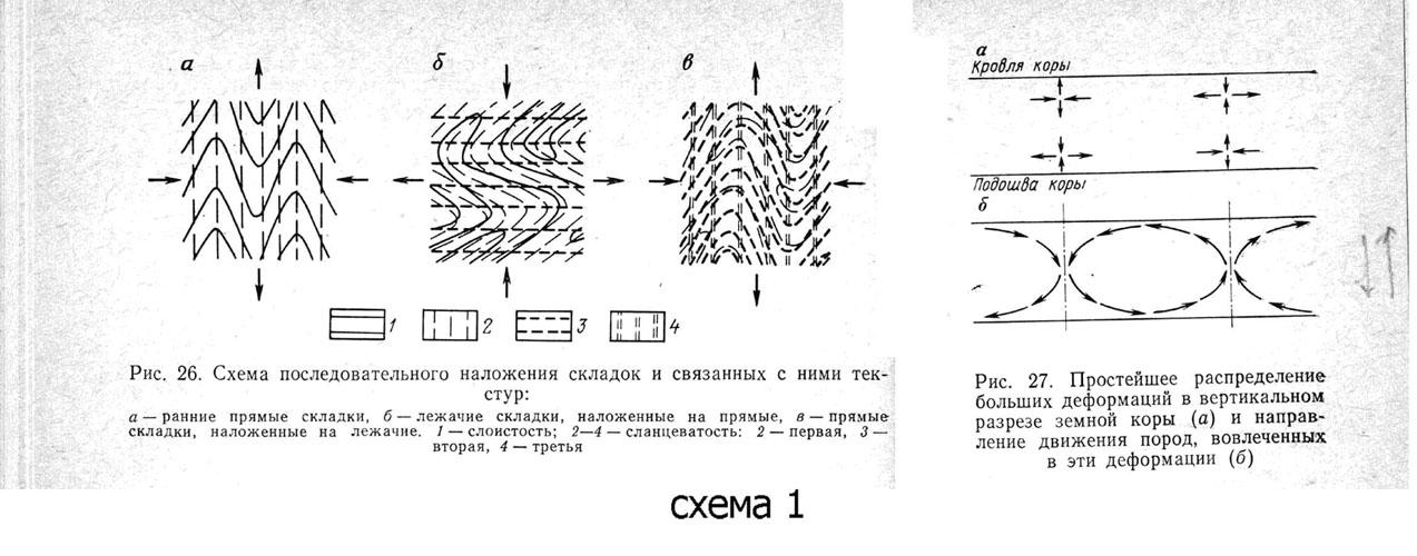[5 стр.132], схема 1,