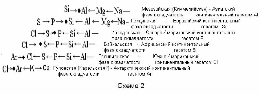помраченIE: устройство формирующее 3 фазы из одной.