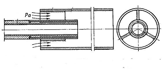 Ejector [enciclopedia]
