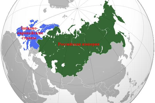 Российская империя в 19 веке.