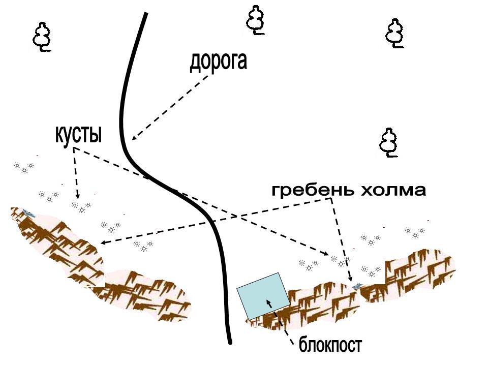 Схема местности для засды на