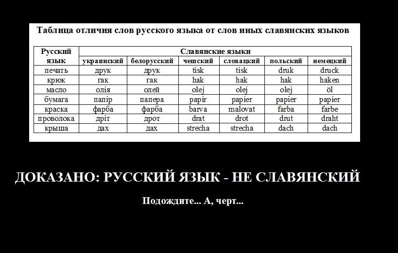 Как мне скачать russkiy yazik
