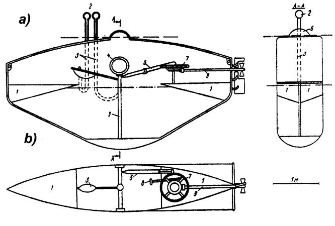 мини подводная лодка своими руками чертежи