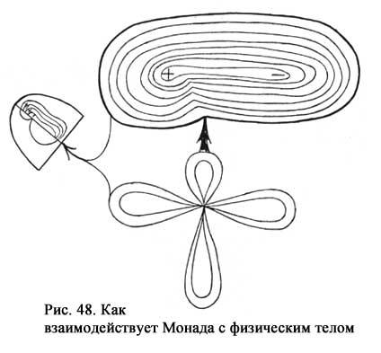 Гендель Валерий Яковлевич. 3.
