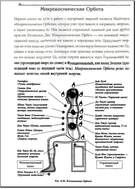 Энергетические каналы тела