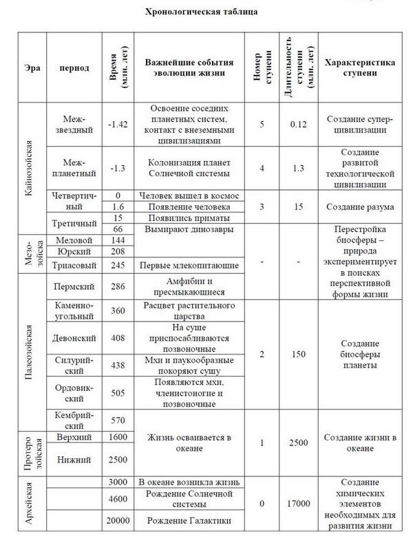Карташов Александр Сергеевич.