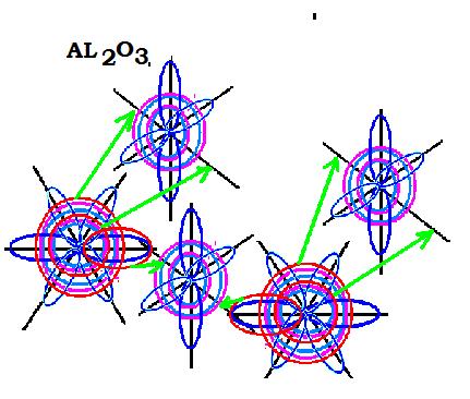 В атоме Алюминия есть один