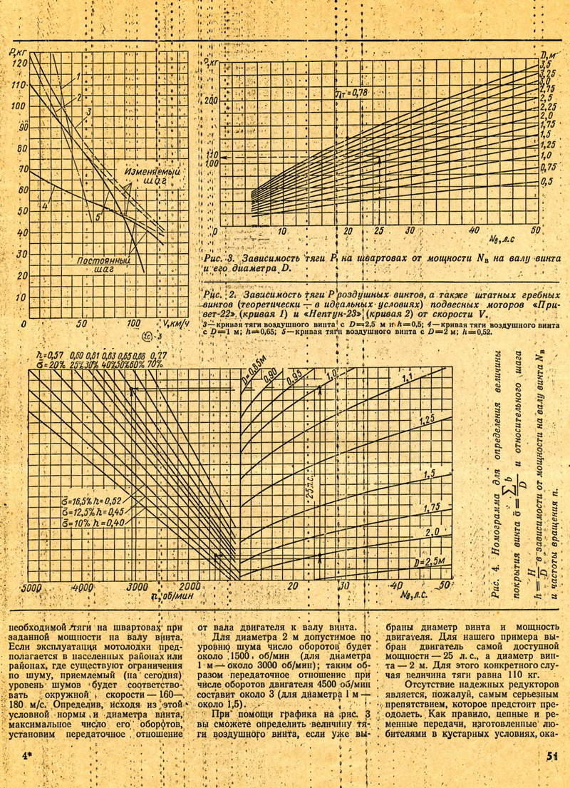 диаграмма расчета параметров гребного винта
