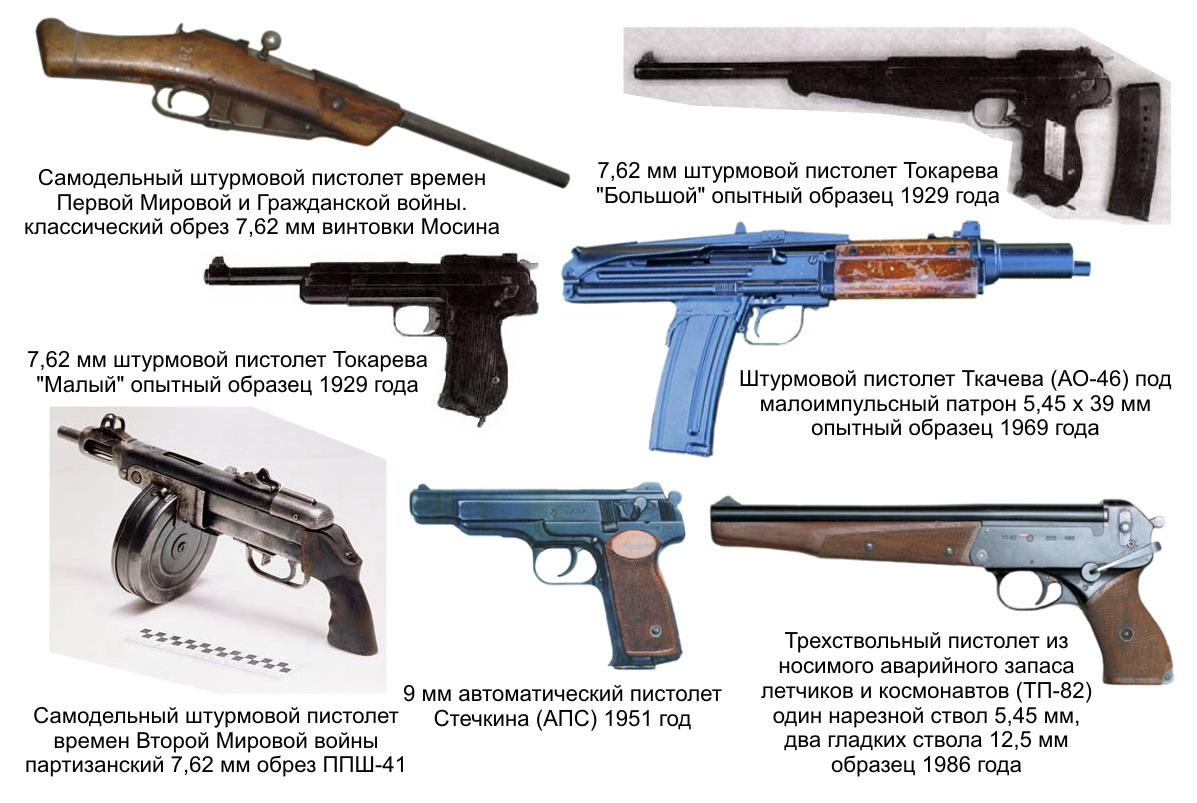 Механизм самодельного пистолета