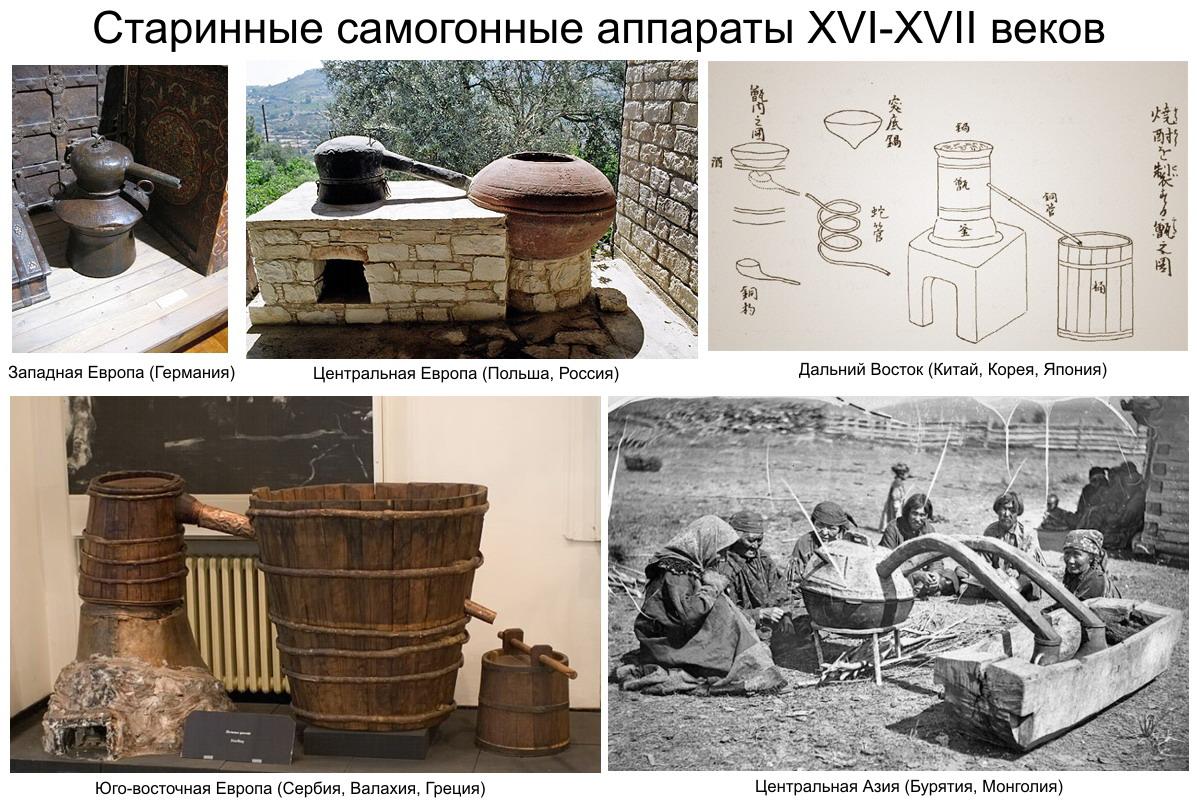 Старинные самогонные аппараты [Павел Алексеевич Кучер]