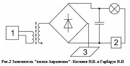 принципиальная схема автомобиль тесла