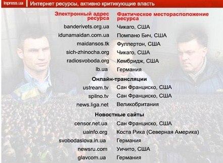 Откуда идет правда об украине