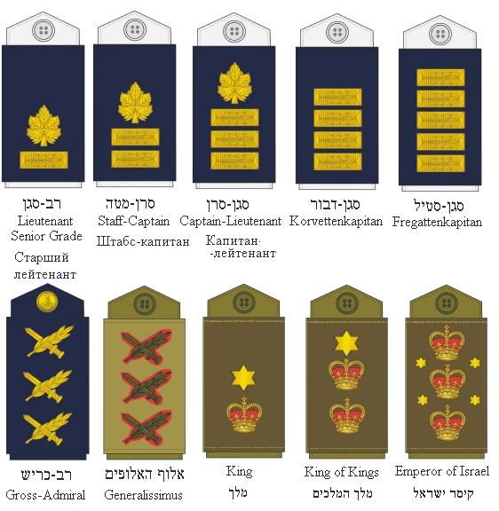 ranks.jpg