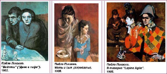 """1903 году картина """"Старый"""