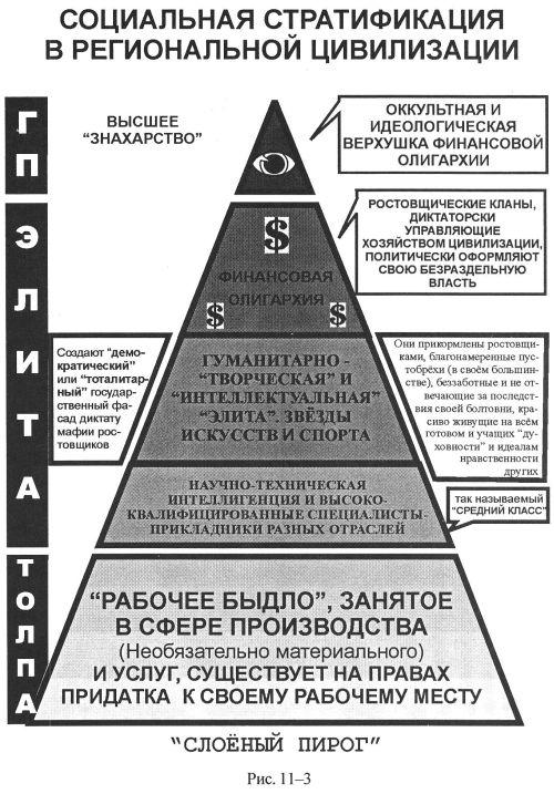 Михайлов Константин