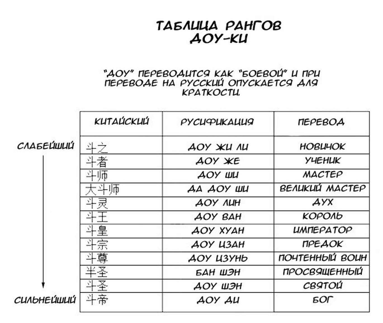 Хххс русским переводом 24 фотография