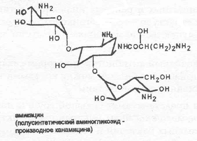 Полусинтетический амикацин