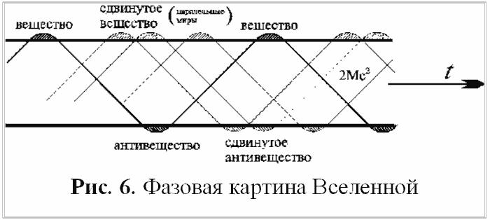 Талалаев Владимир. Топологии