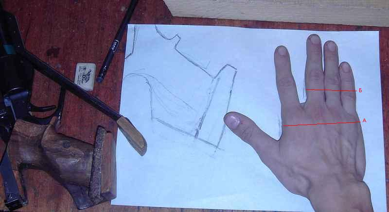 Рукоятка