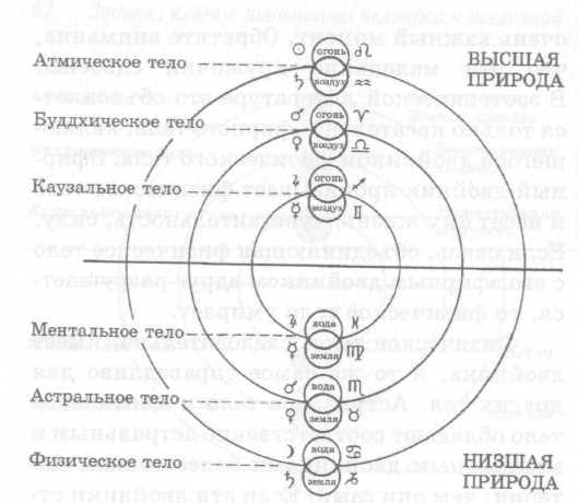 64 Зодиак, ключ к пониманию
