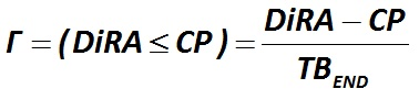 The indicator Г (DiRA  ≥  CP)  is calculated by the formula [Alexander Shemetev]