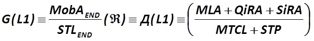 The indicator Д /or G (or L1)/ is calculated by the formula [Alexander Shemetev]