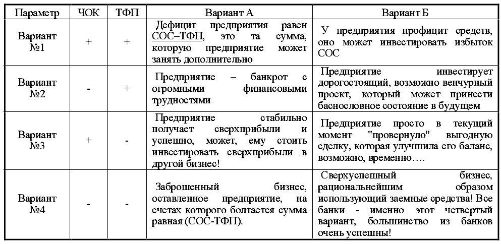 Таблица 3 Александр Шеметев