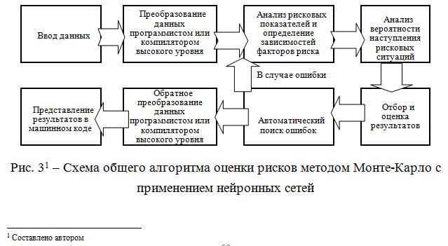 менеджмента предприятия