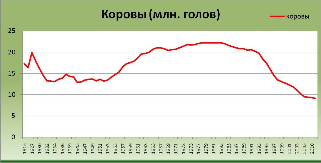 Технологическая схема производства молока сыра творога ...: http://womanbeststaff.ru/?p=2811