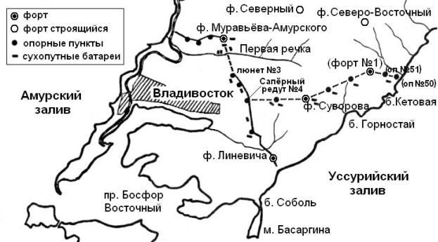 Шишкин Александр Георгиевич.