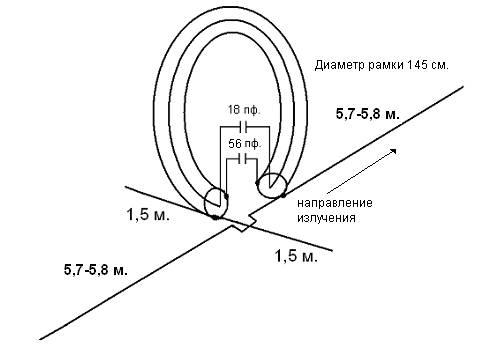 Рамочная часть антенны