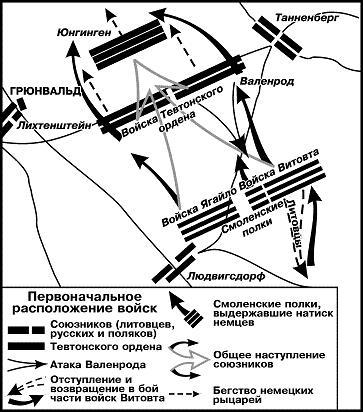 Грюнвальдская битва: ход сражения.  Торуньский мир - итог Великой войны.