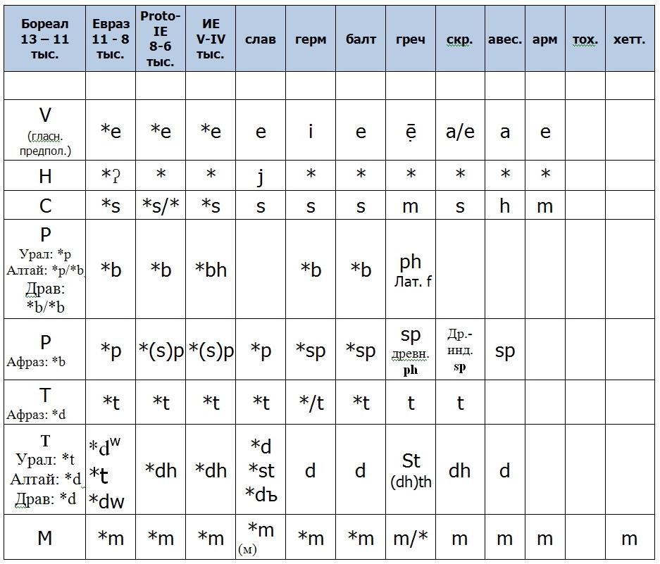 древний плуг 5 букв - фото 10
